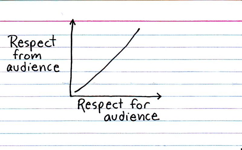 Respect for Audience